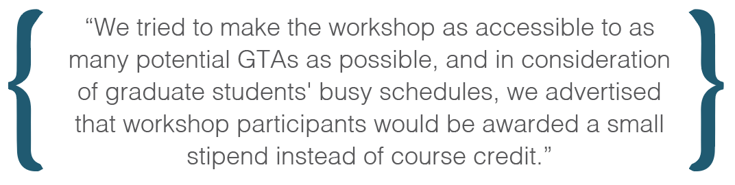 Text box: We tried to make the workshop as accessible to as many potential GTAs as possible, and in consideration of graduate students' busy schedules, we advertised that workshop participants would be awarded a small stipend instead of course credit.